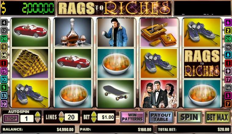 Rags to riches slot game