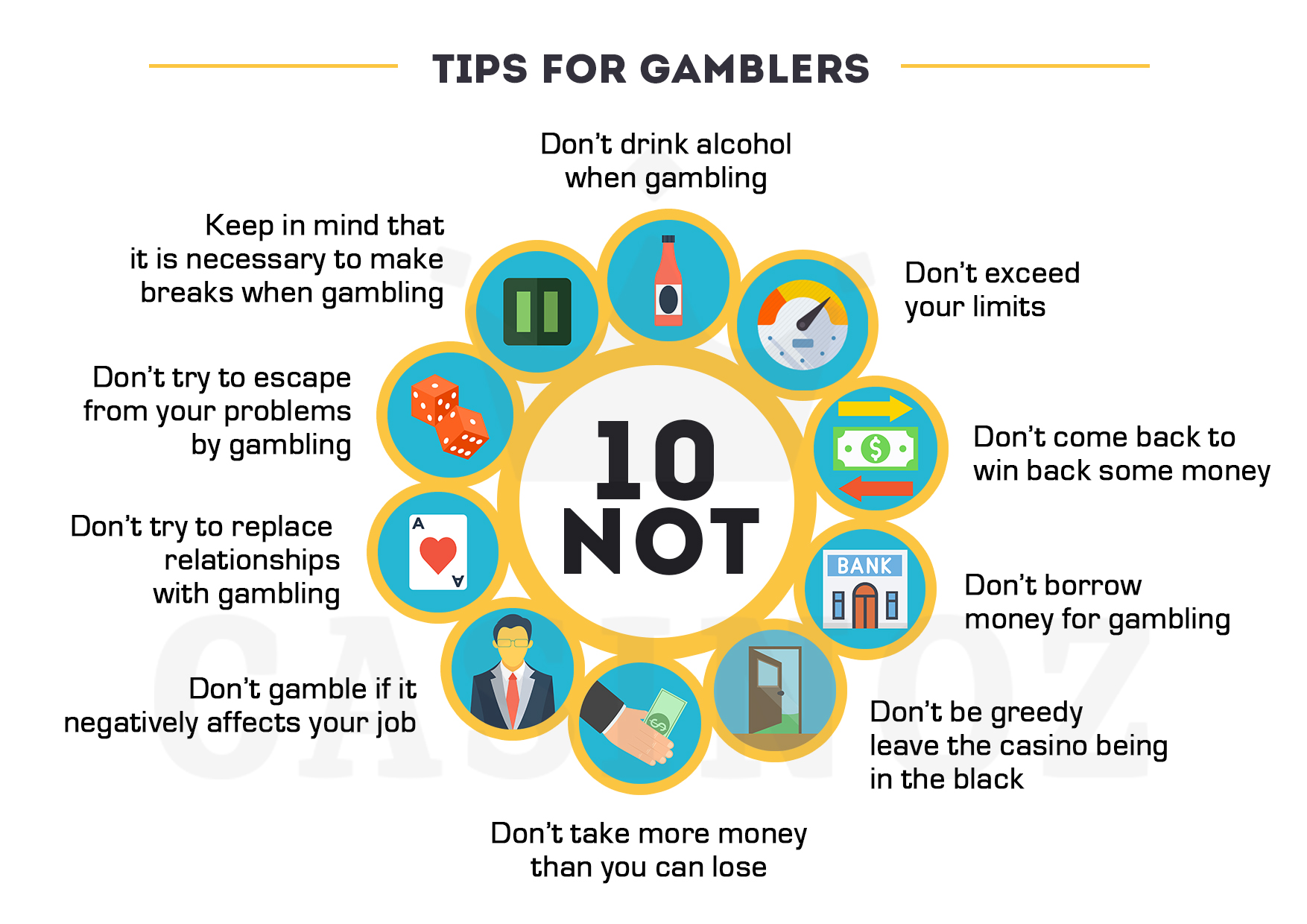 What is Gambling Addiction and How to Get Rid of It
