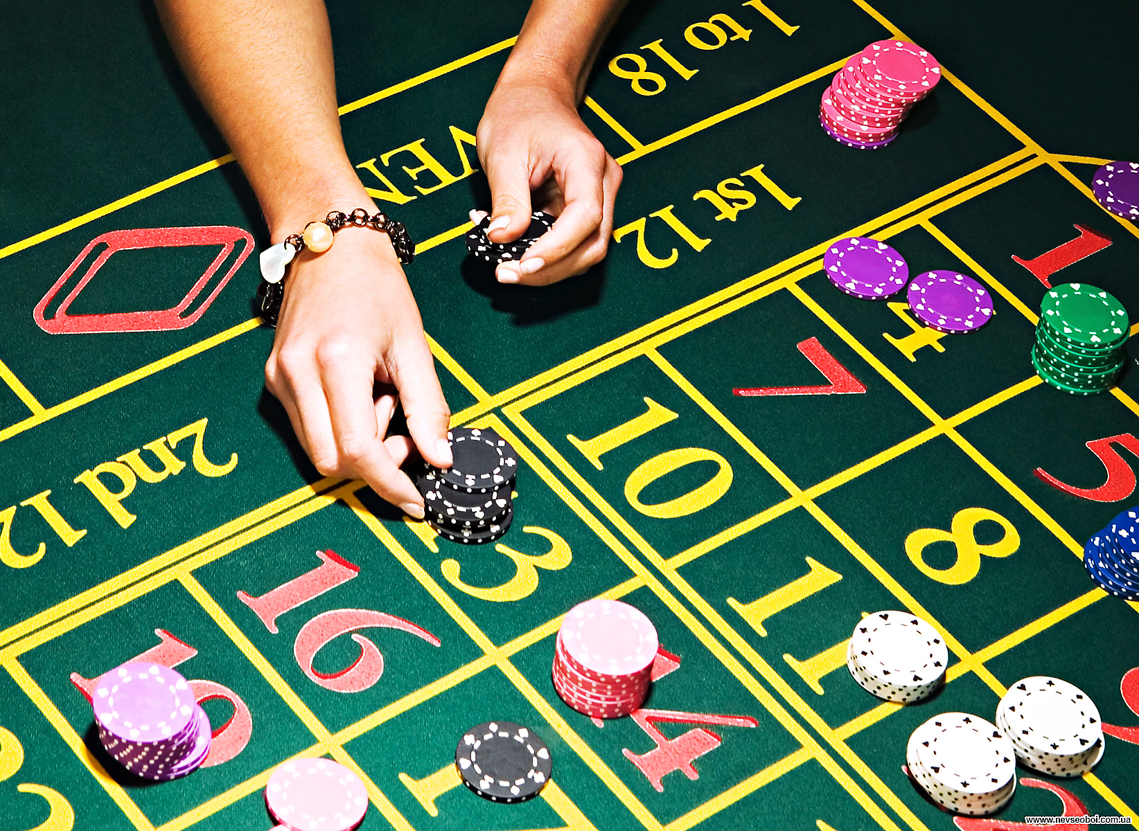 Online Casino Betting Limits