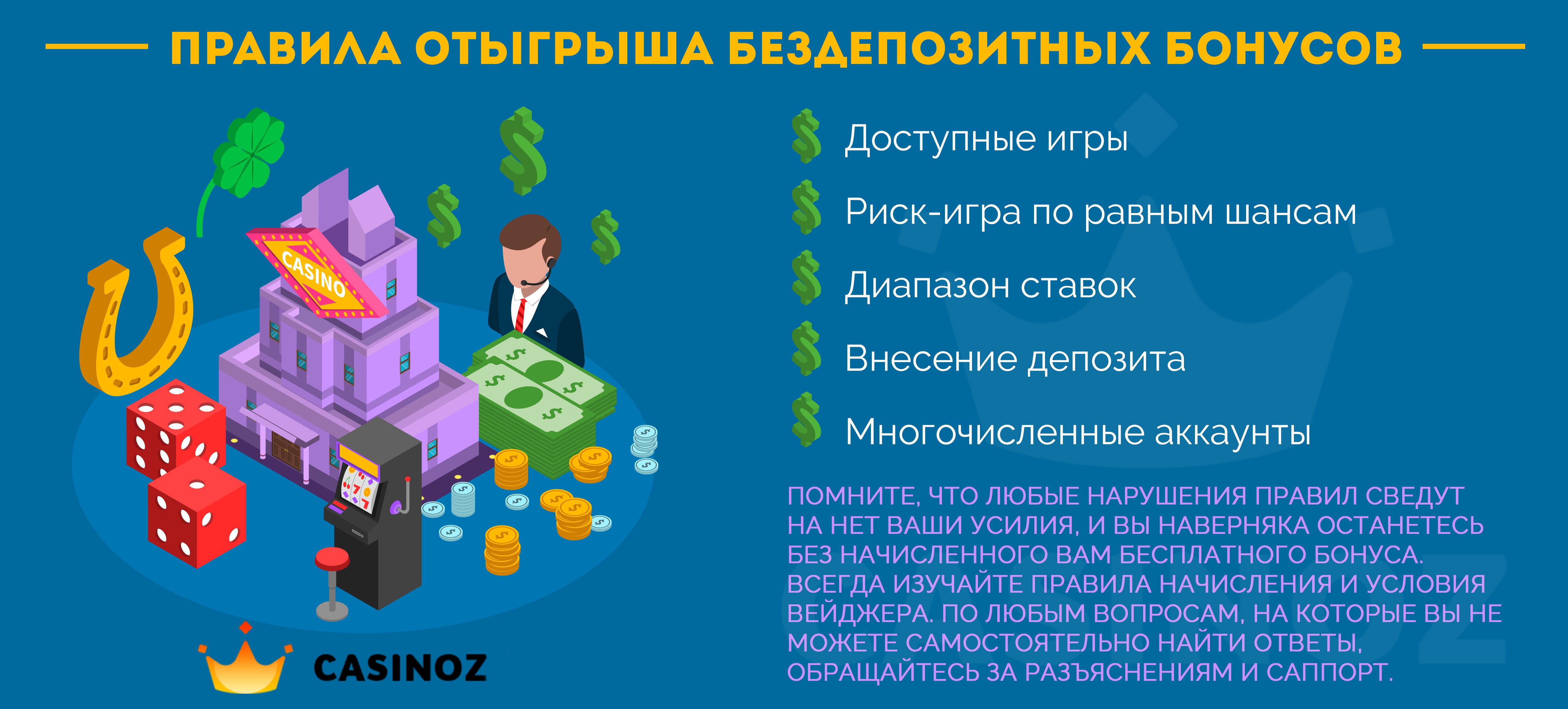 Бездепозитный бонус с моментальным выводом