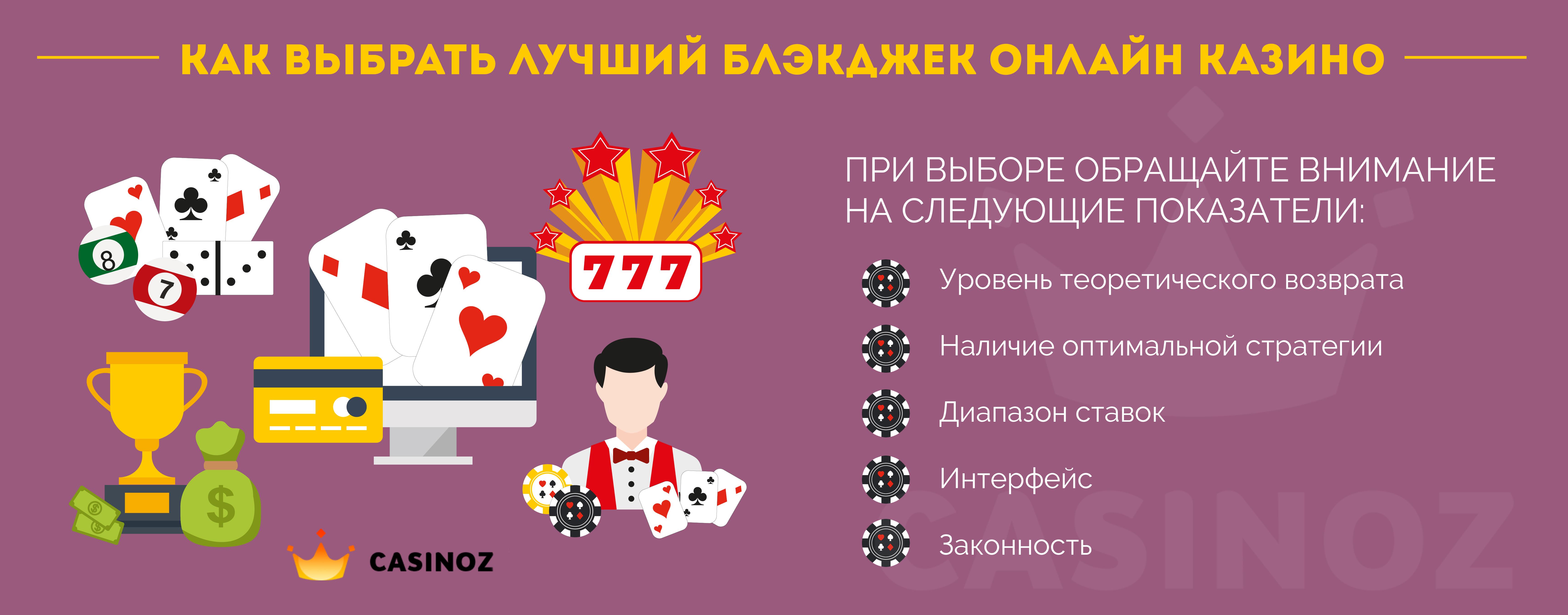 how to choose blackjack